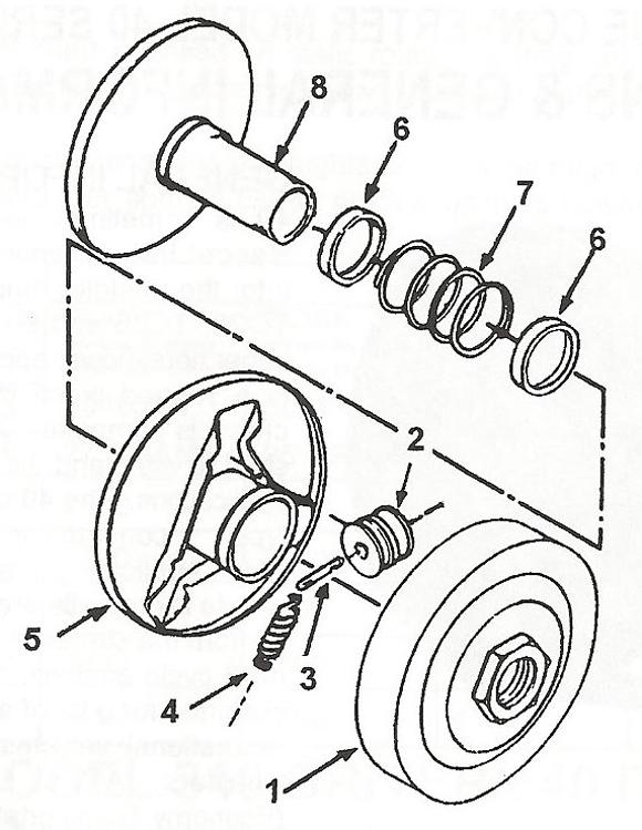Comet Torque Convertor 40 Series Drive Unit