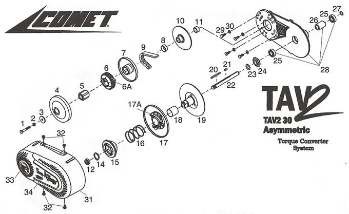 Comet Torque Convertor 30 Series