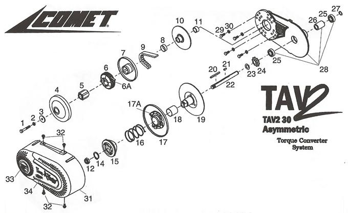 Torque-A Verter TAV2 Parts