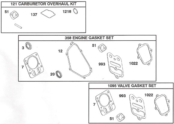 Briggs World Formula - Gaskets and Gasket Kits