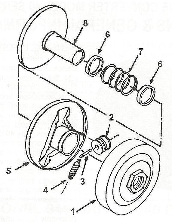 *2. 203649A Comet Cam, Roller, Optional