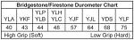Bridgestone 11x6.00-5 YDS SL